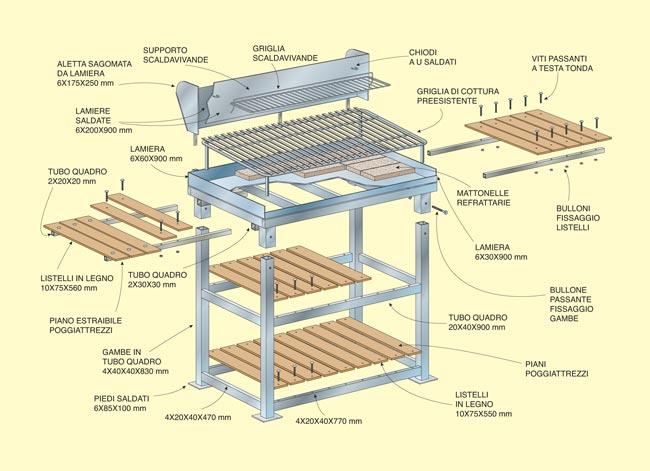 Barbecue Fai Da Te In Muratura E Portatile