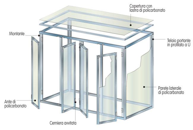 Costruire serra da parete profilati alluminio - Costruire una finestra in alluminio ...