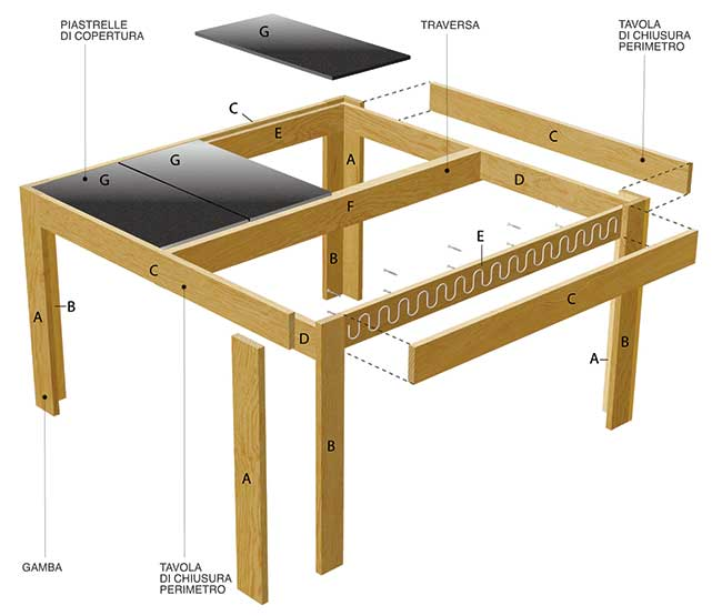 tavolo di legno fai da te
