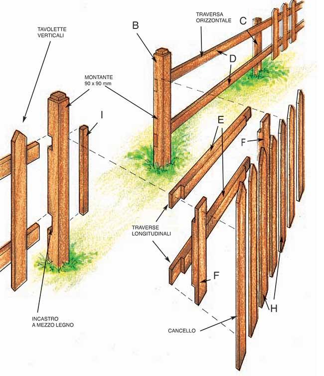 disegno staccionata in legno