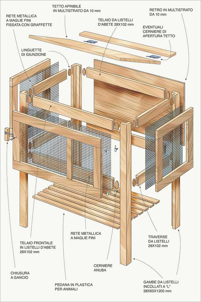 Gabbia per conigli fai da te progetto completo e dettagliato - Progetti mobili in legno pdf ...