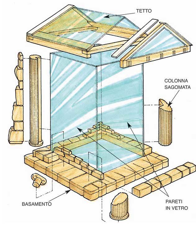 Mini serra fai da te come costruirla a forma di tempio greco for Progetto casa fai da te