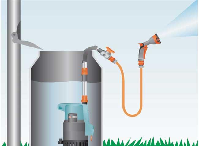 pompa per acqua piovana