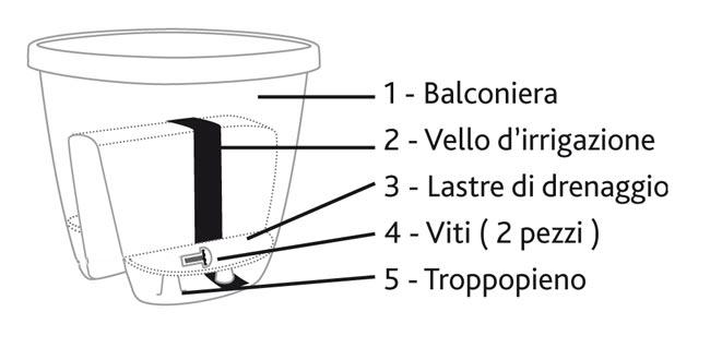vaso con riserva d'acqua