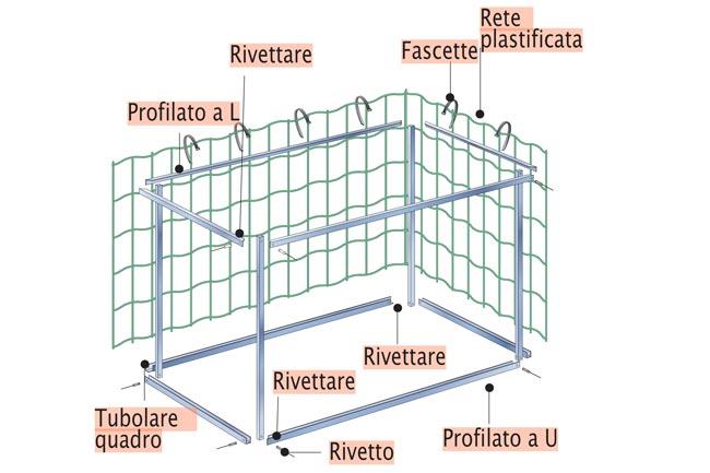 struttura con rete